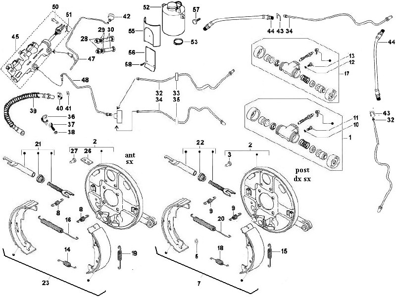 Suspensión-ruedas